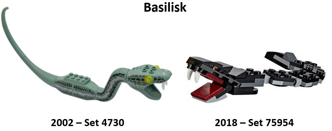 Basilisk overview